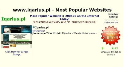 iqarius.pl ranking styczen 2014